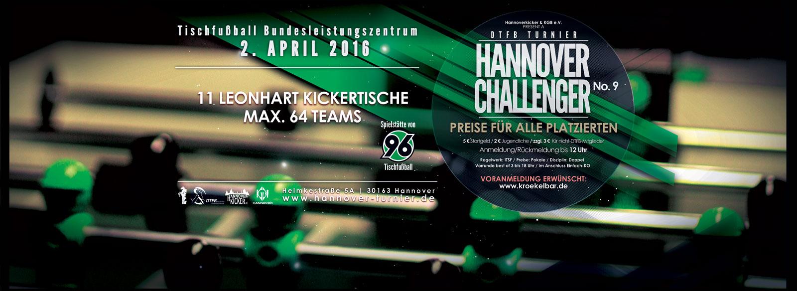 Challenger Wochenende (Einzel + Doppel) 23. – 24.7.